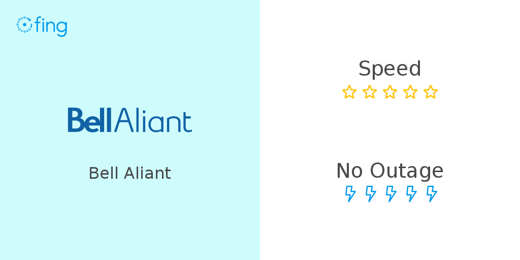 Bell Aliant in Ontario: speed performance and info about