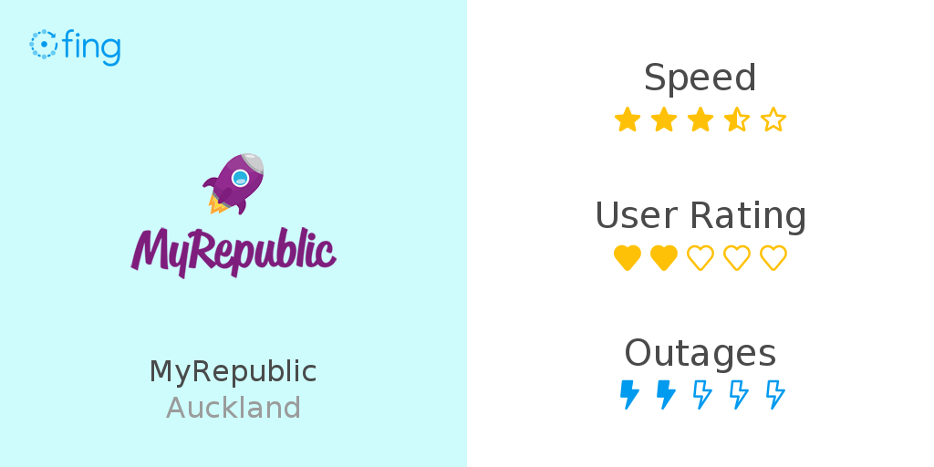 MyRepublic in Auckland: speed performance and info about