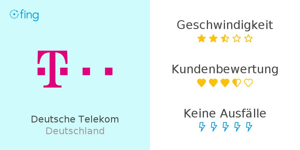 Telekom Problem Hotline