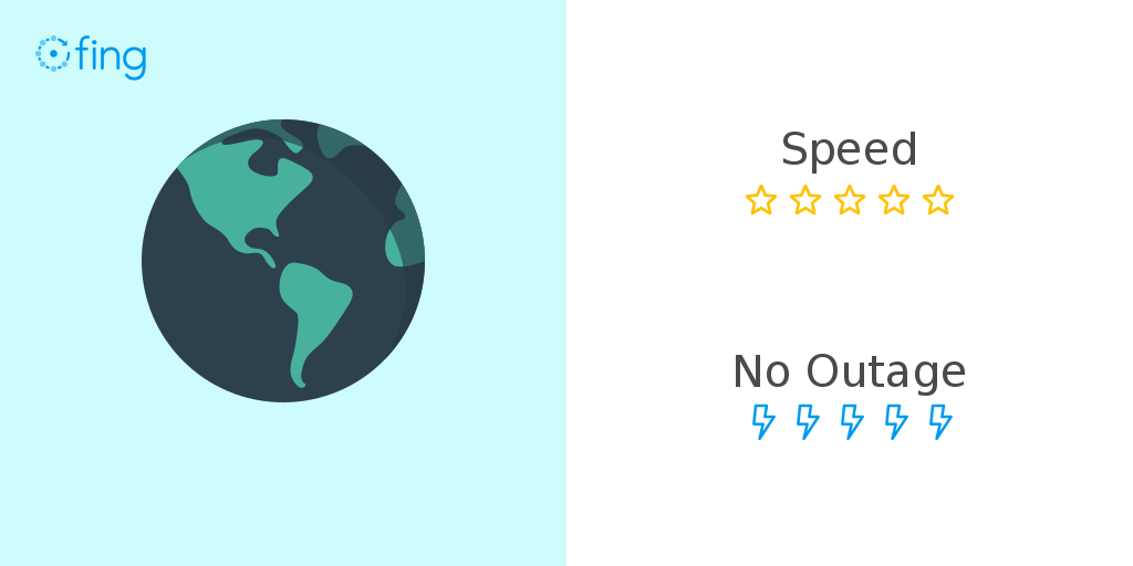 Fancy Net Company in Sulaymaniyah: speed performance and info about
